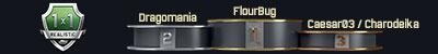 Блиц-турнир 1х1 на танке T-34Э СТЗ в режиме РБ