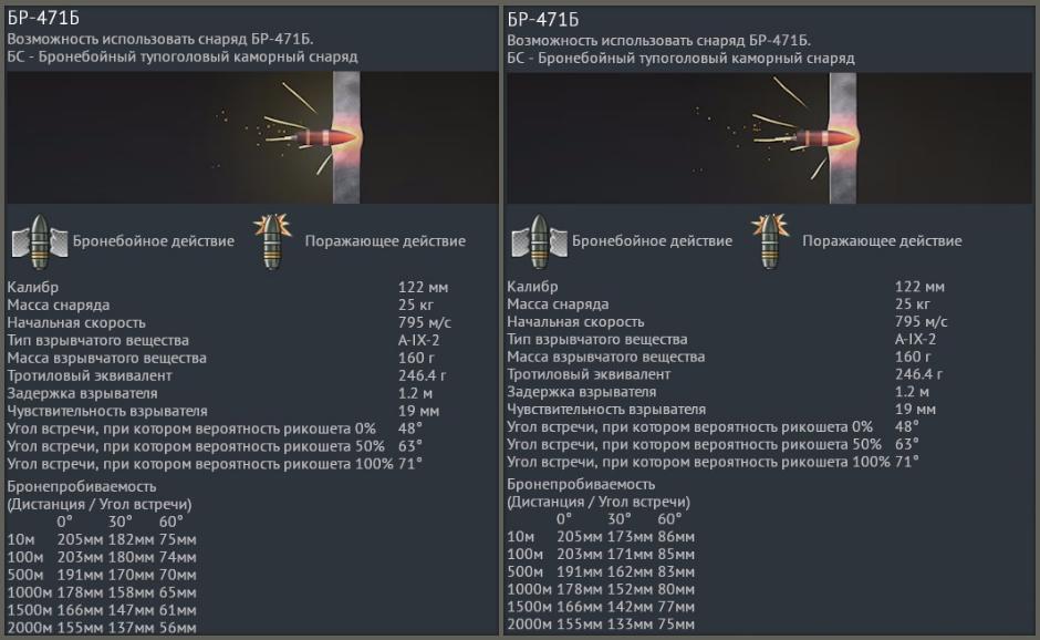 """Карточка БР-471Б """"до"""" исправления и """"после"""" — изменения алгоритма расчета бронепробиваемости под углами в карточке снаряда"""