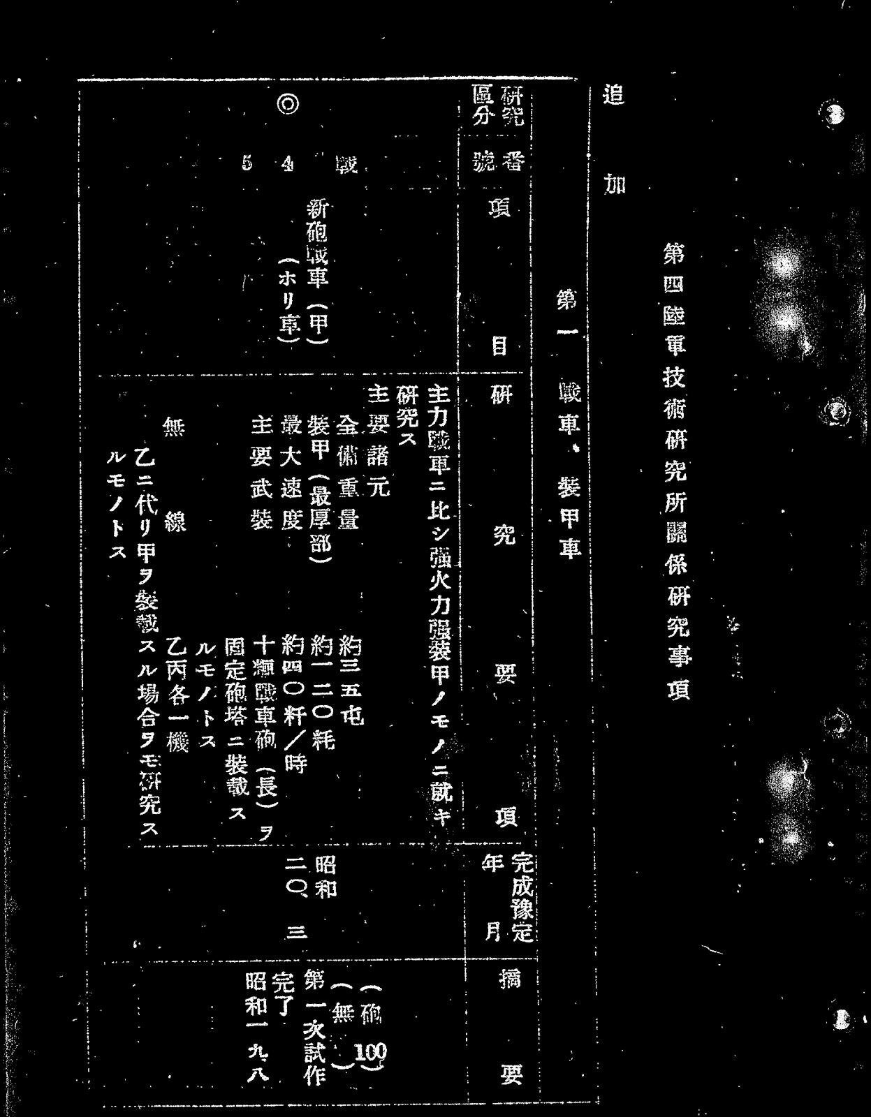 Характеристики прототипа: Исх. №: C13120839500. Национальный институт исследований в области обороны, Министерство обороны, Военное управление артиллерийского снабжения, 4-й Технический исследовательский институт, характеристики прототипа «Хо-Ри»