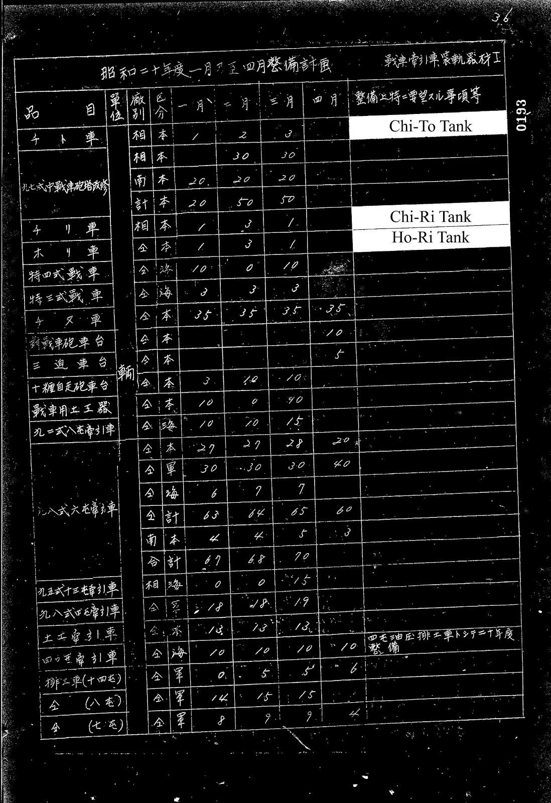 Карта технологического процесса: Исх. №: C14011075200. Национальный институт исследований в области обороны, Министерство обороны, Военное управление мобилизации снабжения, карта технологического процесса январь–апрель 1945 года.